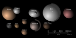 600px-TheTransneptunians_Size_Albedo_Color.svg.png